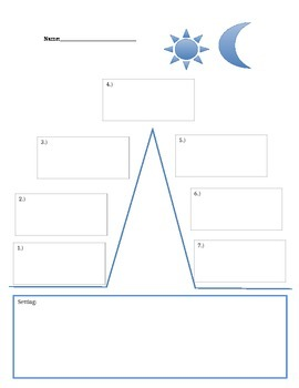 Plot and setting Assignment