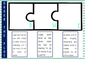 Plot (beginning, middle and end) Boom Cards | Distance Learning