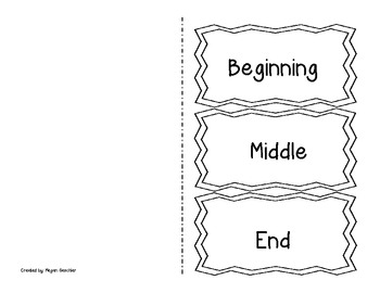 Plot (beginning, middle, end) Foldable