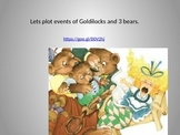Plot development of Goldilocks and the 3 bears