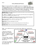 Plot diagram Literary Elements and Television Conflict, Theme, Resolution Assign