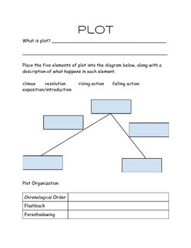 Plot diagram for interactive notebook