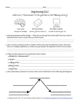 Plot diagram introduction by ashley elms teachers pay teachers plot diagram introduction ccuart Choice Image