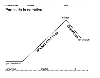 Plot diagram worksheet (in Spanish) - use for notes or with any text!
