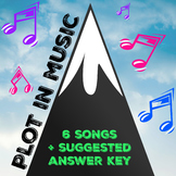 Identify Elements of Plot Diagram in Popular Songs 2