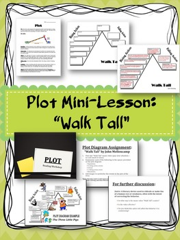 "Plot mini-lesson: Using ""Walk Tall"" by John Mellencamp"