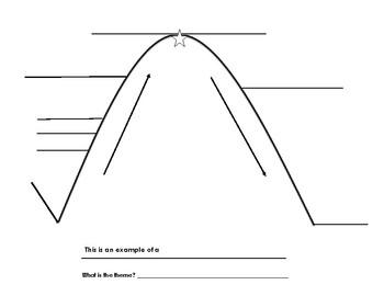 Plot mountain template