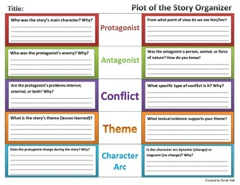 Plot of the Story Organizer