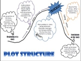 Plot structure map and plot structure snapshot worksheet