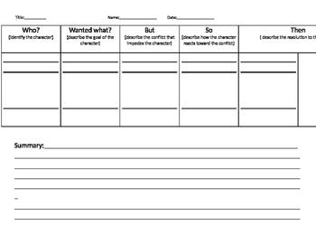Plot summary chart