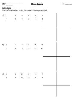 Plot the Linear Graph