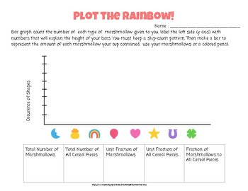 Plot the Rainbow!