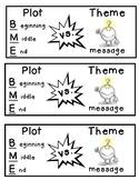 Plot vs. Theme Bookmarks