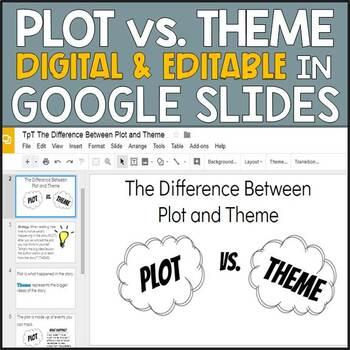 Plot vs. Theme - Digitally in Google Slides