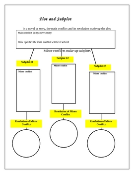 Plot/Conflict Graphic Organizers - Can be used with any story/novel