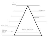 Plotline Diagram Graphic Organizer