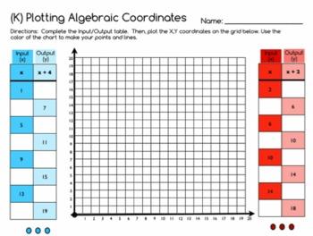 Plotting Algebraic Coordinates