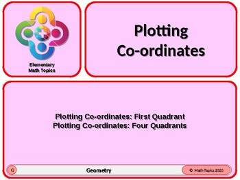 Plotting Co-ordinates for Elementary School Math