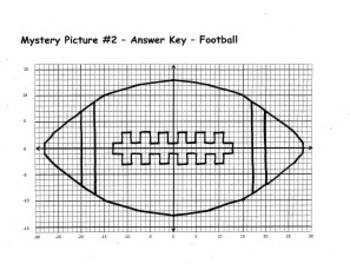 Plotting Coordinates - Fall Pictures - happy fall, football, bat, and turkey