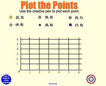 Plotting Coordinates SMARTBoard lesson