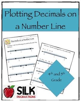 Plotting Decimals on Number Lines