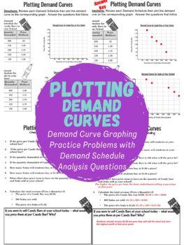 Plotting Demand Curves