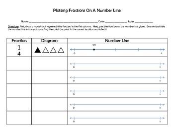 plotting fractions on a number line blank worksheet 3 nf a 2 by mrs beaz. Black Bedroom Furniture Sets. Home Design Ideas