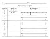Plotting Fractions on Number Line Worksheet 3.NF.A.2