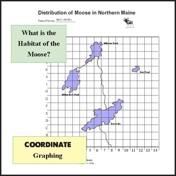 Coordinate Graphing Moose Populations and Habitat