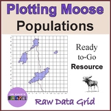 Plotting Moose Populations