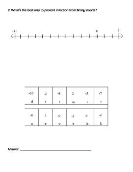 Integers 01 - Plotting Numbers on the Number Line