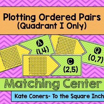 Ordered Pairs Matching Center (Quadrant I)