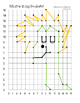 Plotting Ordered Pairs in Coordinate Grid-Dr. Seuss