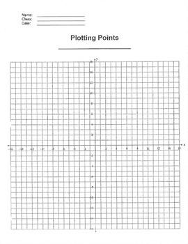Algebra: Plotting Points