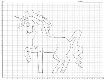 "Plotting Points Activity ""Unicorn"""