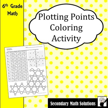 Plotting Points Coloring Activity (6.11A)