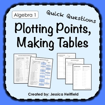 Plotting Points Activity: Fix Common Mistakes!