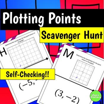 Plotting Points Scavenger Hunt Activity