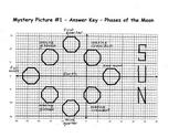 Plotting Coordinates - Science - moon phases, energy, matt