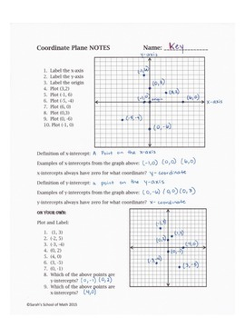Plotting Points and Understanding Intercepts Guided Notes