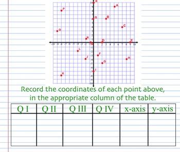 Plotting Points in Four Quadrants