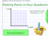 Plotting Points in Four Quadrants