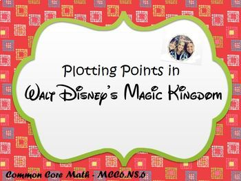 Plotting Points in Magic Kingdom