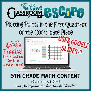 Plotting Points in the First Quadrant of the Coordinate Plane on Google Slides™