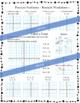 Plotting Points on a Coordinate Plane Reteach Worksheets