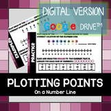 Plotting Points on a Number Line - DIGITAL Notes and Practice
