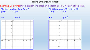 Plotting Straight Lines from Two Points