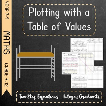 Plotting Using a Table of Values - Two-Step Equations with Integer Gradients