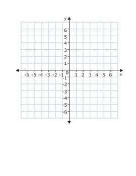 Plotting points and quadrants on the coordinate plane