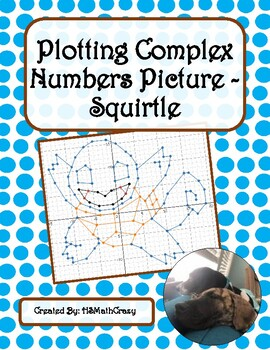 Plottting Complex Numbers Picture - Squirtle